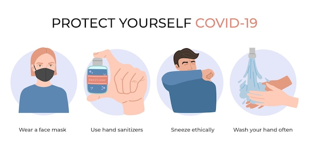 Koronawirus, Chroń Się Przed Covid-19. Noś Maskę Na Twarz, Używaj środka Odkażającego Do Rąk, Często Myj Ręce I Etycznie Kichaj. Premium Wektorów