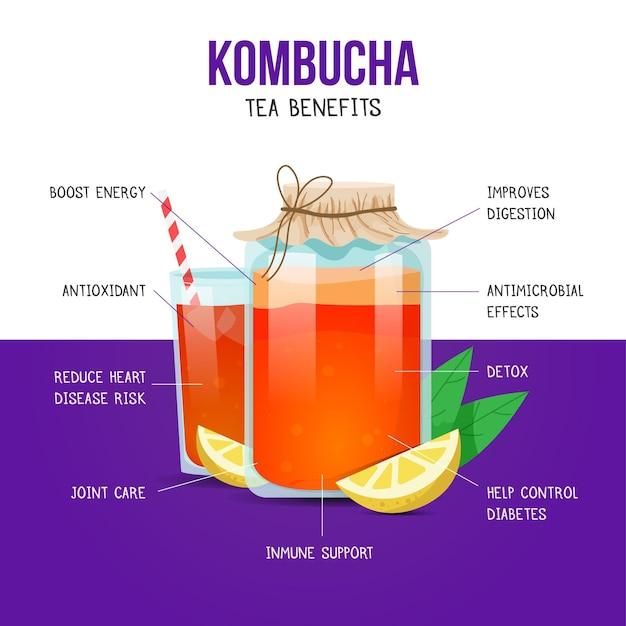 Korzyści Ze świeżej Herbaty Kombucha I Szkła Darmowych Wektorów