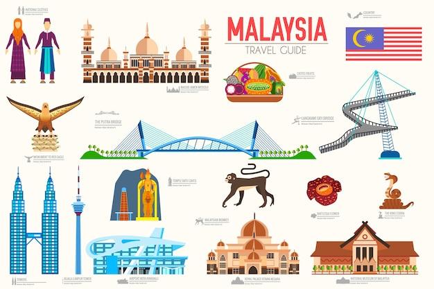 Kraj Malezja Wakacje Miejsce I Funkcja Premium Wektorów