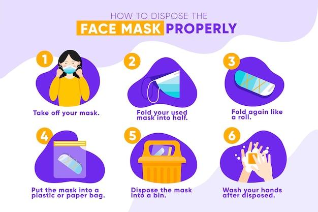 Kroki Dotyczące Prawidłowego Zrzucenia Maski Na Twarz Premium Wektorów