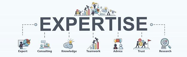 Kroki Eksperckie Dla Biznesu, Ekspertów, Konsultacji, Wiedzy, Pracy Zespołowej, Porad, Zaufania I Badań. Infografika Minimalny Wektor. Premium Wektorów