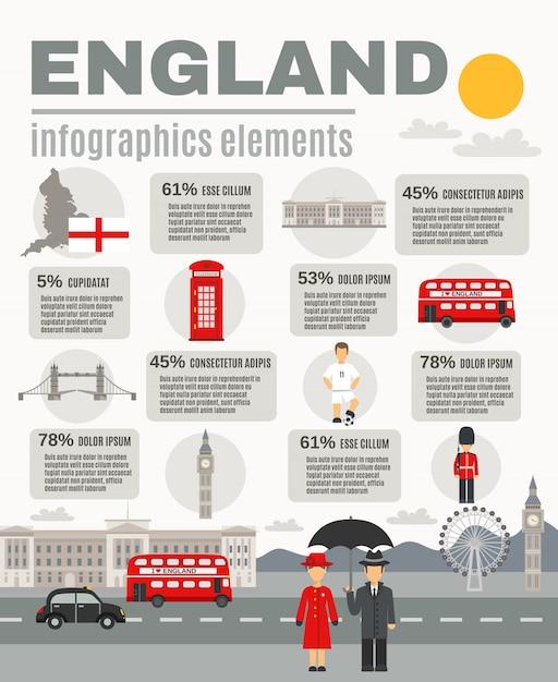 Kultura angielska dla podróżujących infographic banner Darmowych Wektorów