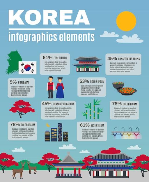 Kultura koreańska plansza prezentacji baner Darmowych Wektorów