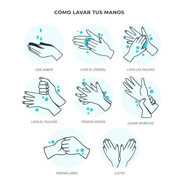 Lávate Las Manos Illustration Premium Wektorów
