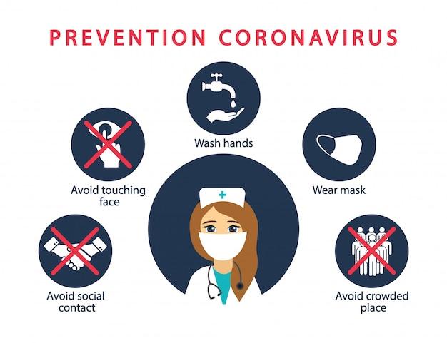 Lekarz Pokazuje środek Zapobiegający Koronawirusowi. Coronavirus 2019-ncov. Premium Wektorów