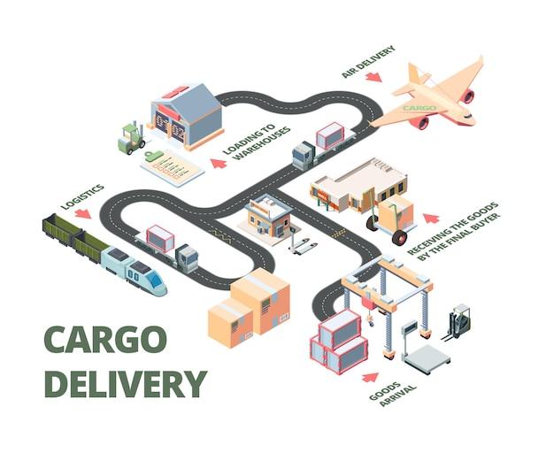 Logistyczny Plan Izometryczny Transportu Towarów. Premium Wektorów