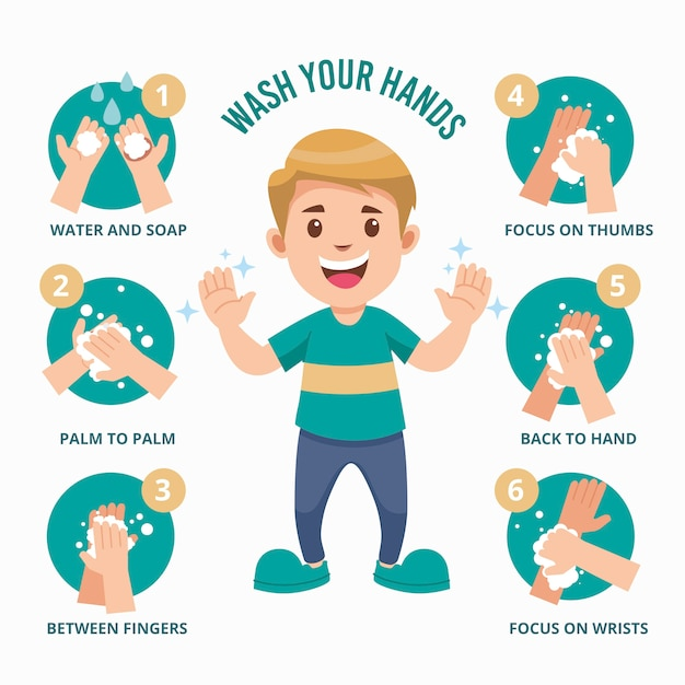 Mycie Rąk Do Codziennej Osobistej Pielęgnacji Z Chłopcem Darmowych Wektorów