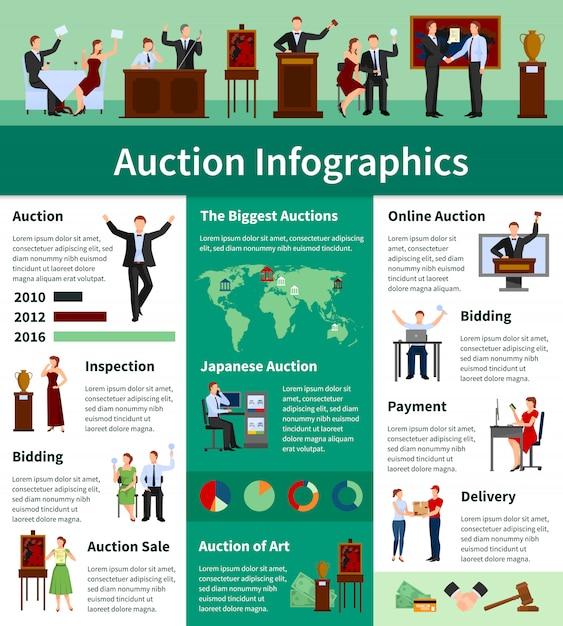 Nadchodzące Międzynarodowe Listy Sprzedaży Największych Aukcji Darmowych Wektorów