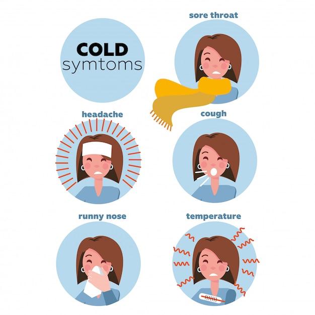 Najczęstsze objawy przeziębienia i grypy Premium Wektorów