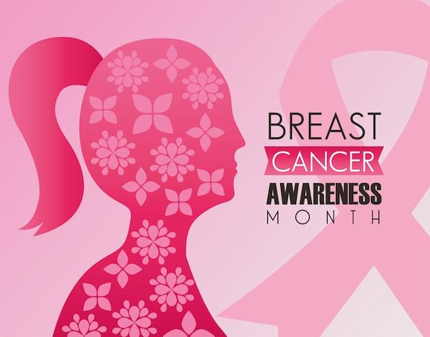 Napis Kampanii Raka Piersi Z Różową Wstążką I Sylwetką Profilu Kobiety Premium Wektorów