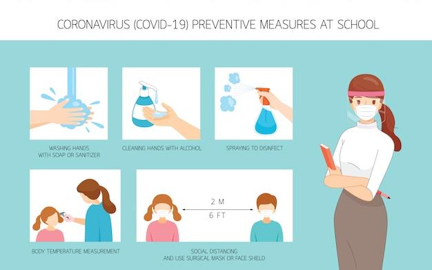 Nauczyciel Noszący Maskę Chirurgiczną I Osłonę Twarzy, Przygotowujący środek Zapobiegawczy Dla Dzieci Wracających Do Szkoły W Celu Ochrony Przed Chorobą Koronawirusa, Covid-19 Premium Wektorów