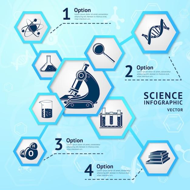 Nauka badania sze? ciokąt edukacji sprzęt laboratoryjny ilustracji biznesowych infografiki Darmowych Wektorów