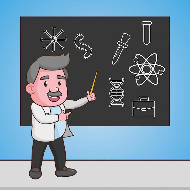 Naukowa Nauka Laboratoryjna Darmowych Wektorów