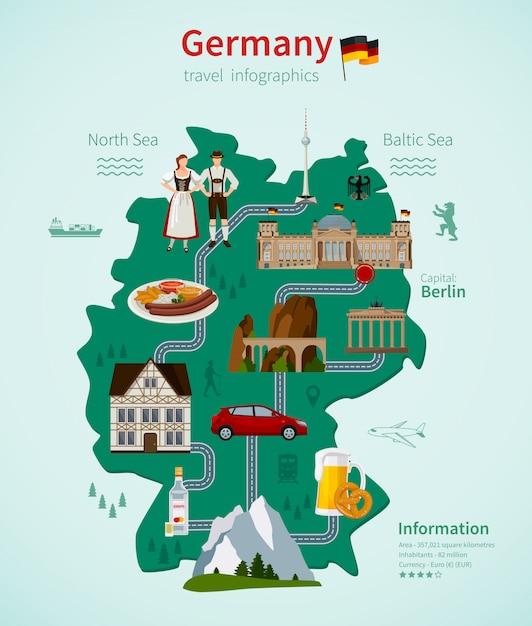 Niemcy podróży płaskiej mapę plansza koncepcja Darmowych Wektorów