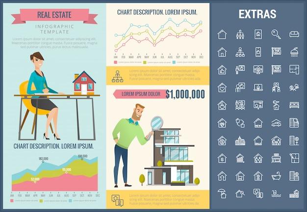 Nieruchomości Infographic Szablon, Elementy, Ikony Premium Wektorów