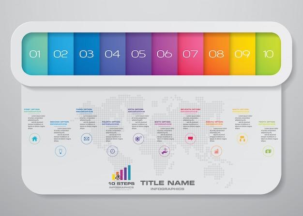 Nowoczesne infografiki biznesu prezentacji 10 opcji Premium Wektorów