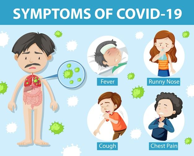 Objawy Infografiki W Stylu Kreskówki Covid-19 Lub Koronawirusa Darmowych Wektorów