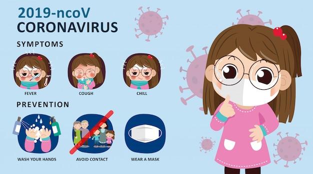 Objawy Koronawirusa Wuhan I Zapobieganie Premium Wektorów