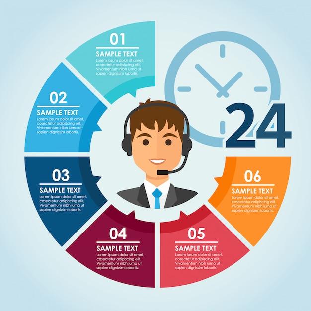 Okrągły kolorowy infografik z agentem call center dla człowieka 24 godziny Premium Wektorów