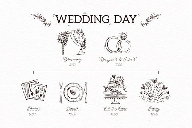 Oś Czasu Piękne Ręcznie Rysowane ślubu Darmowych Wektorów