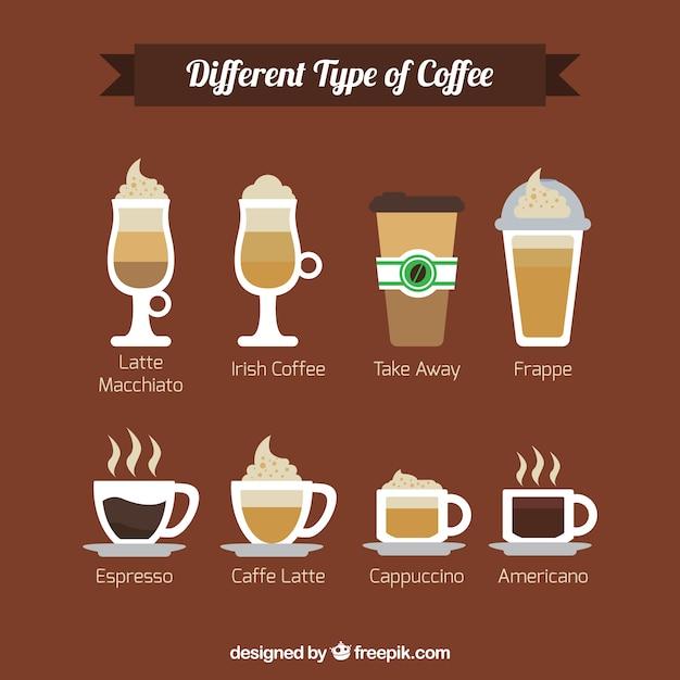 Osiem rodzajów kawy Darmowych Wektorów