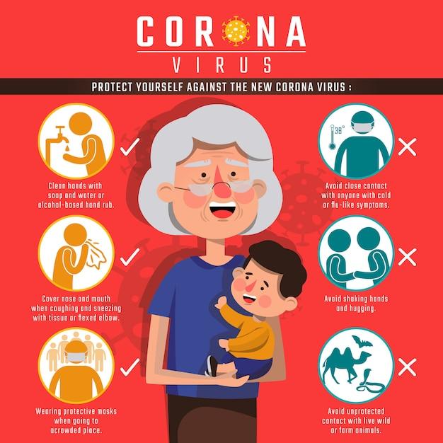 Osoba Starsza I Dziecko. Elementy Iinfographic Są Oznakami I Objawami Nowego Koronawirusa. Premium Wektorów