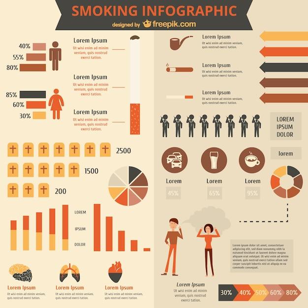 Palenia Infografika Szablon Darmowych Wektorów
