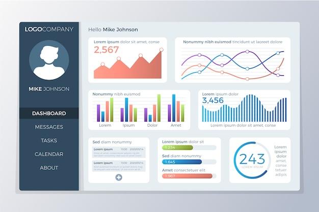 Panel użytkownika pulpitu nawigacyjnego platformy statystyk online Darmowych Wektorów