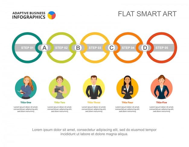 Pięć połączonych kręgów przetwarza szablon wykresu do prezentacji. dane biznesowe. Darmowych Wektorów