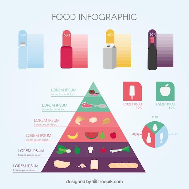 Piramida żywieniowa Infografika Darmowych Wektorów