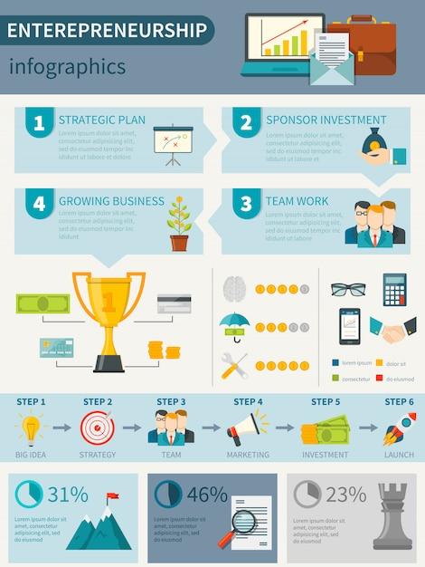 Plakat Infografika Przedsiębiorczości Darmowych Wektorów
