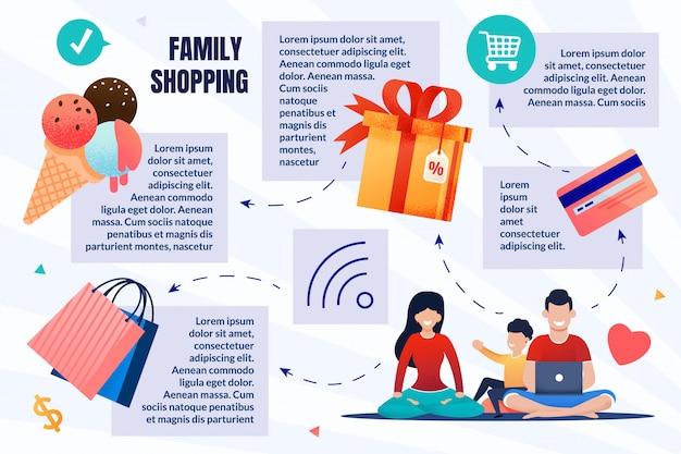 Plakat Informacyjny Rodzice Robią Rodzinne Zakupy. Premium Wektorów