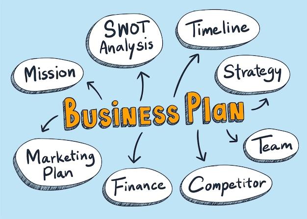 Plan Biznesowy Słowa Ilustracyjni Darmowych Wektorów