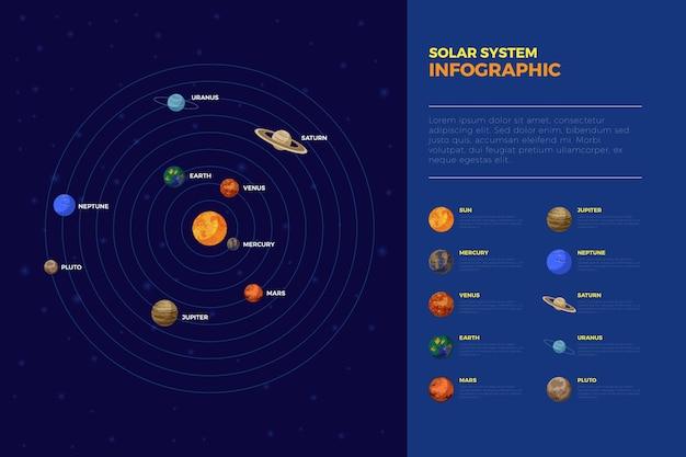 Planety układu słonecznego Darmowych Wektorów