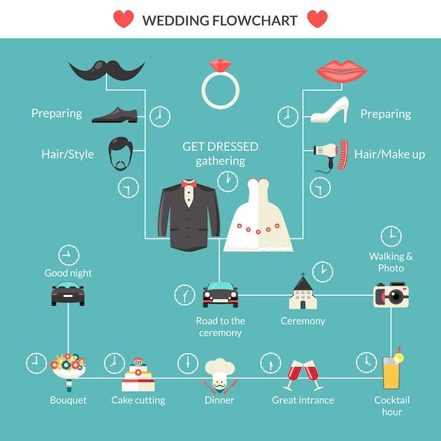 Planowanie ślubu w stylu schematu blokowego Premium Wektorów
