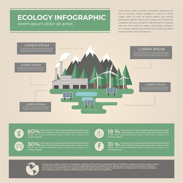 Plansza Ekologia Z Góry I Fabryki Darmowych Wektorów
