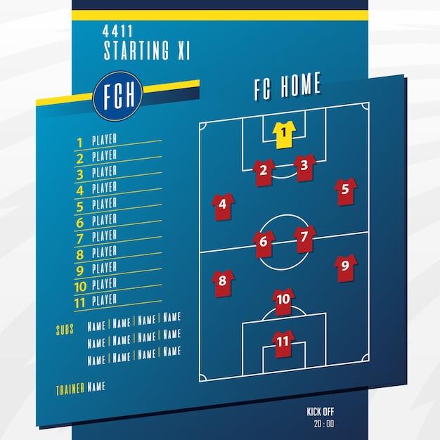 Plansza Formacji Składów Meczu Piłki Nożnej Lub Piłki Nożnej. Premium Wektorów
