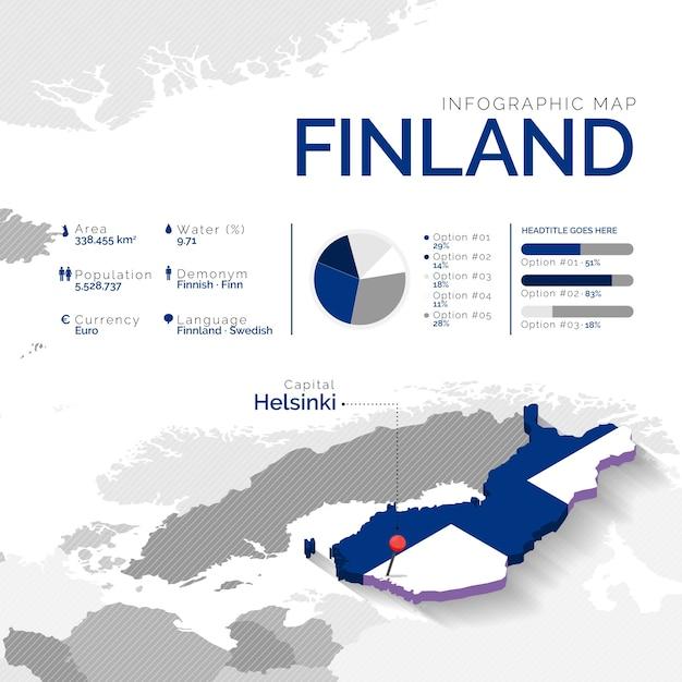 Plansza Izometryczna Mapa Finlandii Darmowych Wektorów