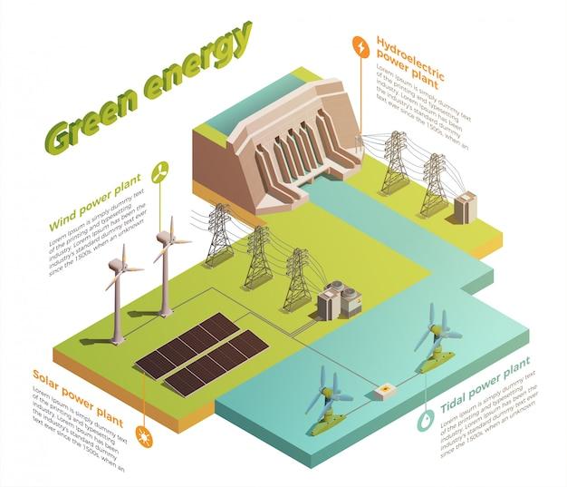 Plansza Izometryczna Produkcji Zielonej Energii Darmowych Wektorów