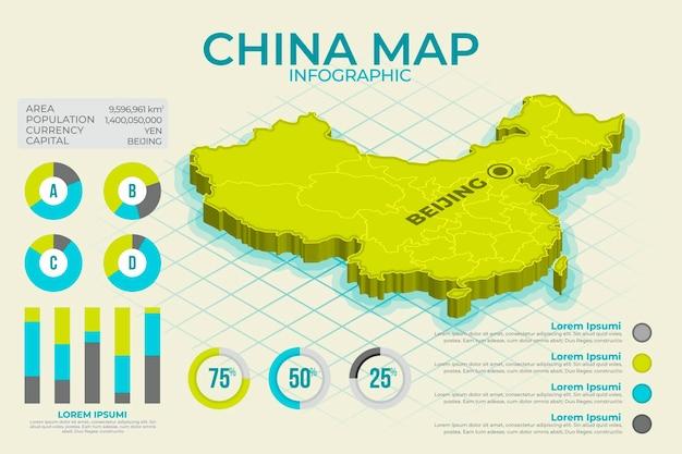 Plansza Izometryczny Mapa Chin Darmowych Wektorów