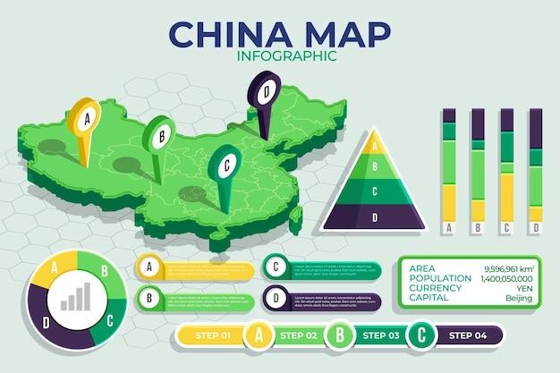 Plansza Izometryczny Mapa Chin Premium Wektorów