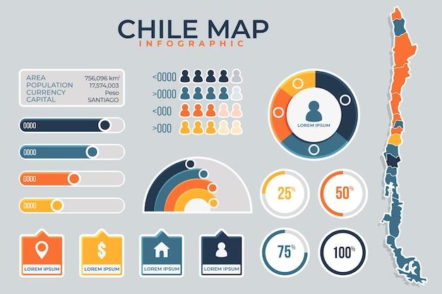 Plansza Kolorowe Mapy Chile W Płaskiej Konstrukcji Premium Wektorów