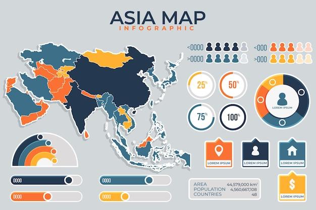 Plansza Kolorowej Mapy Azji W Płaskiej Konstrukcji Premium Wektorów