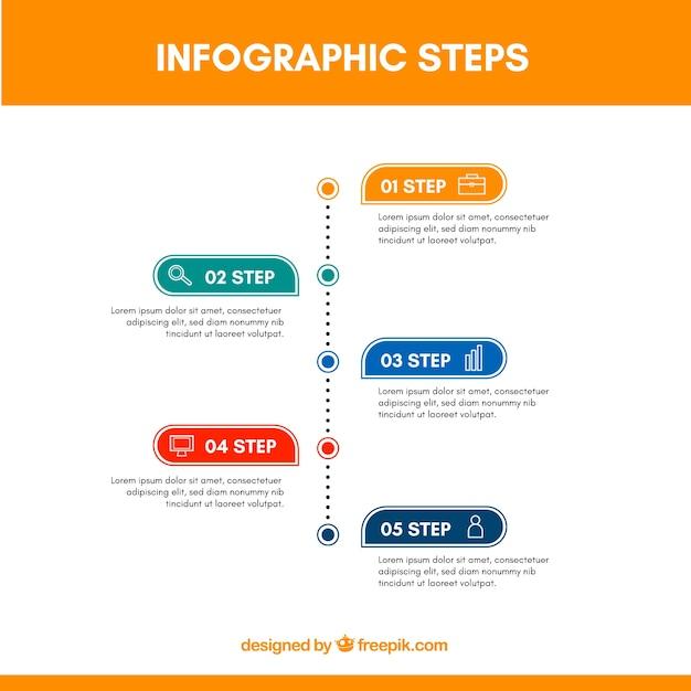 Plansza Kroki Projektu Darmowych Wektorów