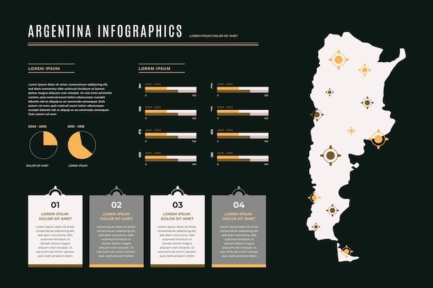Plansza Mapa Argentyny W Płaskiej Konstrukcji Darmowych Wektorów