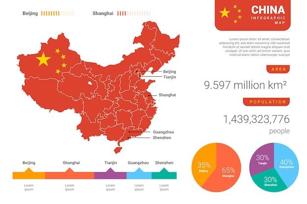 Plansza Mapa Chin Płaska Konstrukcja Premium Wektorów
