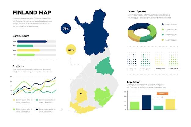 Plansza Mapa Finlandii W Płaskiej Konstrukcji Darmowych Wektorów