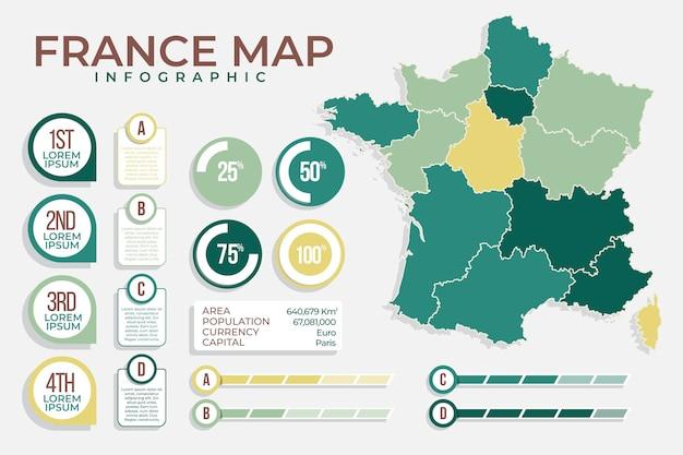 Plansza Mapa Francji Kreatywnych Płaski Kształt Darmowych Wektorów
