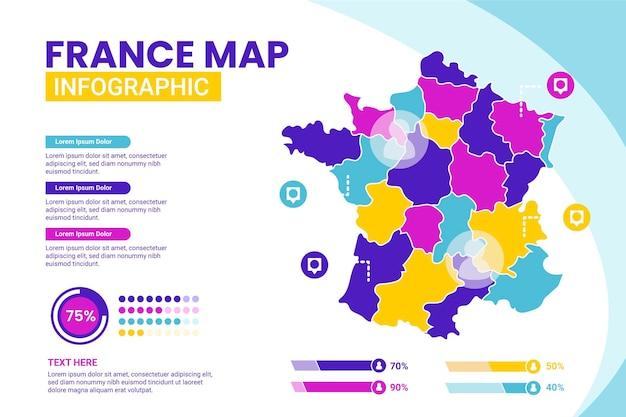 Plansza Mapa Francji W Płaskiej Konstrukcji Darmowych Wektorów