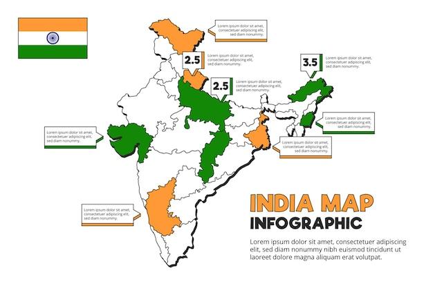 Plansza Mapa Indii Darmowych Wektorów